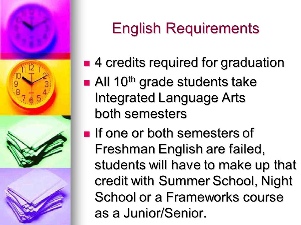 English Requirements 4 credits required for graduation 4 credits required for graduation All 10 th grade students take Integrated Language Arts both semesters All 10 th grade students take Integrated Language Arts both semesters If one or both semesters of Freshman English are failed, students will have to make up that credit with Summer School, Night School or a Frameworks course as a Junior/Senior.