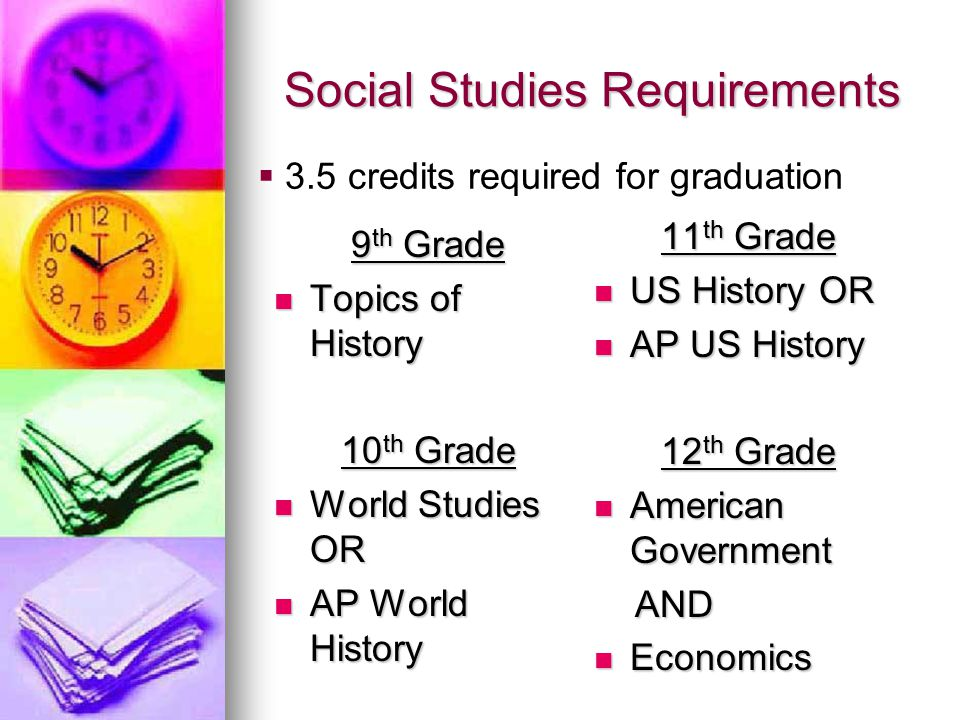 Social Studies Requirements 9 th Grade Topics of History Topics of History 10 th Grade World Studies OR World Studies OR AP World History AP World History 11 th Grade US History OR US History OR AP US History AP US History 12 th Grade American Government American Government AND AND Economics Economics  3.5 credits required for graduation