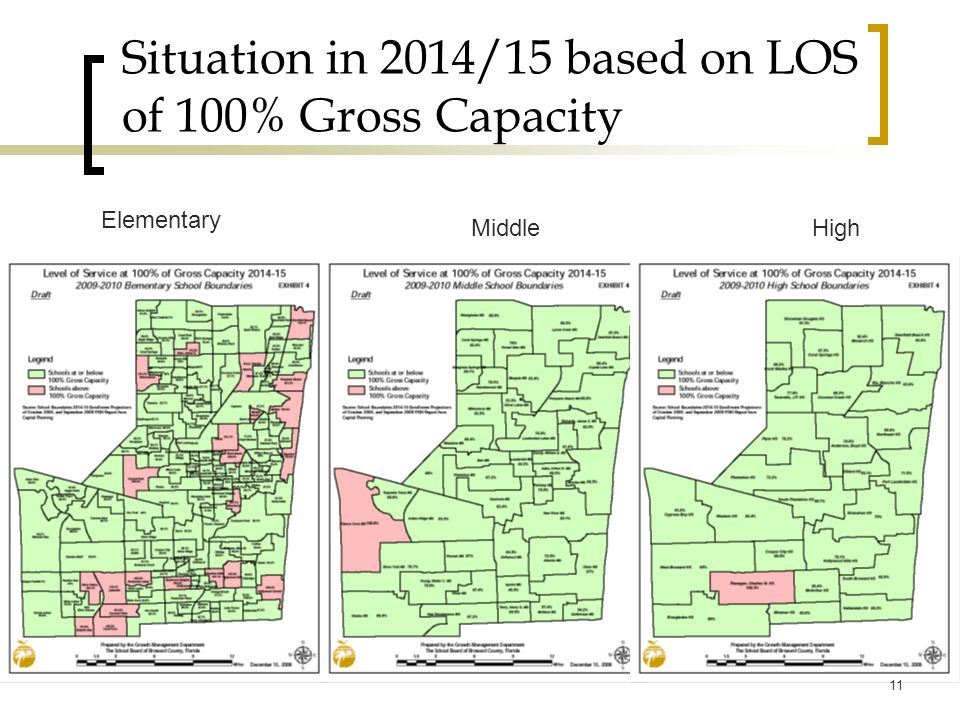 Situation in 2014/15 based on LOS of 100% Gross Capacity Elementary MiddleHigh 11