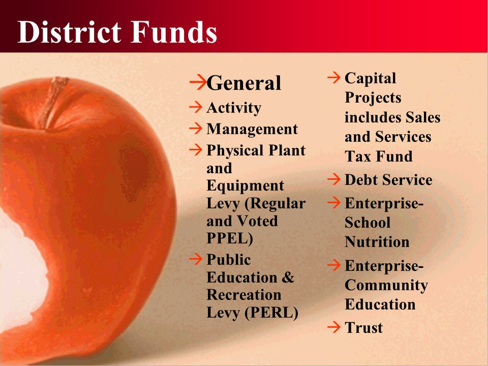 District Funds  General  Activity  Management  Physical Plant and Equipment Levy (Regular and Voted PPEL)  Public Education & Recreation Levy (PERL)  Capital Projects includes Sales and Services Tax Fund  Debt Service  Enterprise- School Nutrition  Enterprise- Community Education  Trust