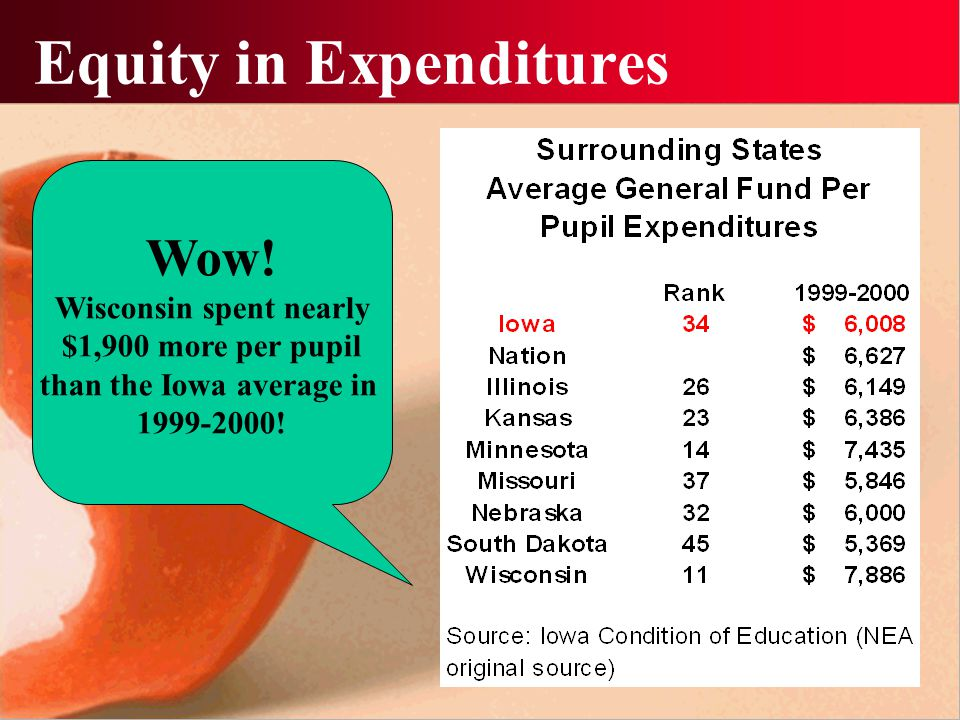 Wow! Wisconsin spent nearly $1,900 more per pupil than the Iowa average in 1999-2000!