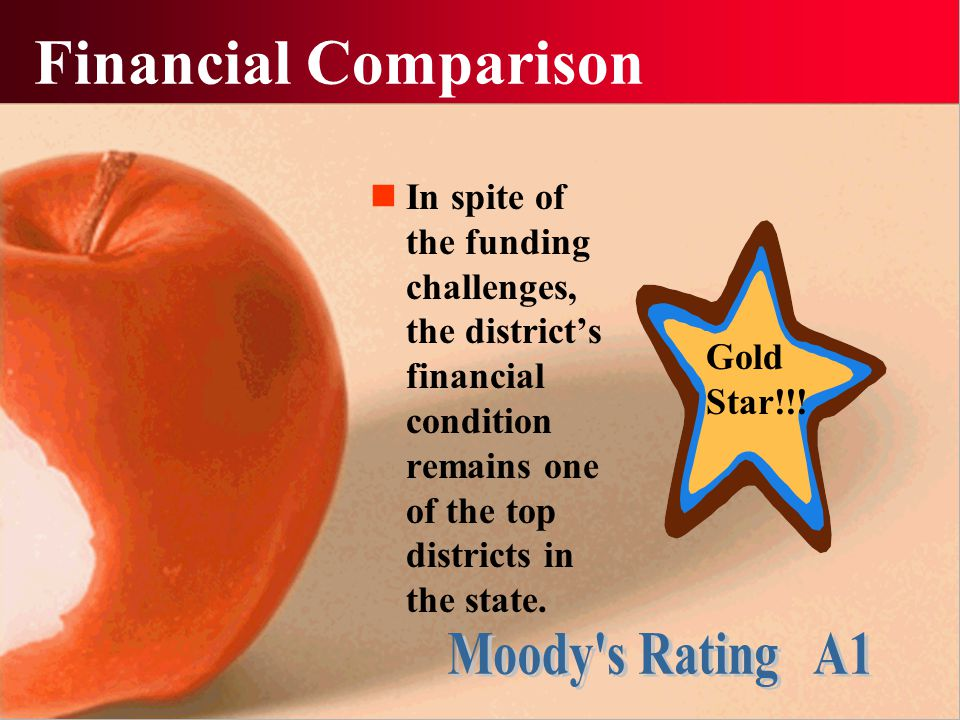 Financial Comparison In spite of the funding challenges, the district's financial condition remains one of the top districts in the state.