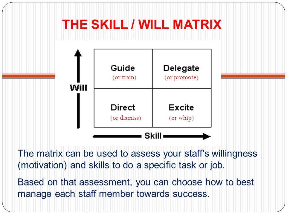 THE SKILL / WILL MATRIX The matrix can be used to assess your staff s willingness (motivation) and skills to do a specific task or job.