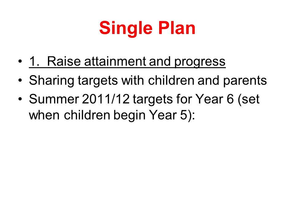 Single Plan 1.