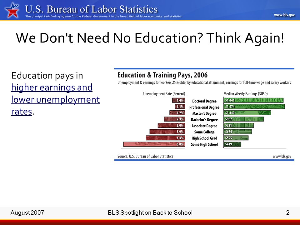 August 2007BLS Spotlight on Back to School3 Careers with Good Wages and Plenty of Jobs Do what you love isn t bad career advice, but it s even better if what you love is an occupation with above average wages and high projected job growth.above average wages and high projected job growth Careers with Good Wages and Plenty of Jobs