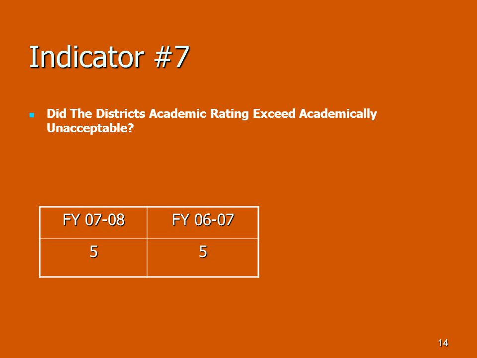 14 Indicator #7 Did The Districts Academic Rating Exceed Academically Unacceptable.
