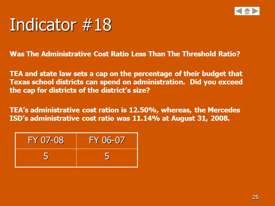 25 Indicator #18 Was The Administrative Cost Ratio Less Than The Threshold Ratio.