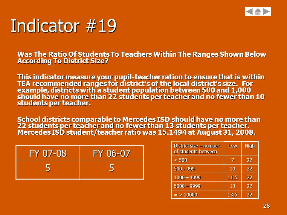 26 Indicator #19 Was The Ratio Of Students To Teachers Within The Ranges Shown Below According To District Size.