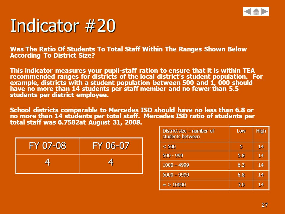 27 Indicator #20 Was The Ratio Of Students To Total Staff Within The Ranges Shown Below According To District Size.