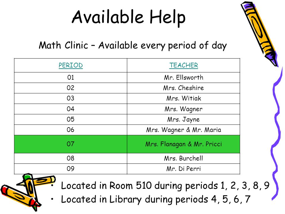 Available Help Math Clinic – Available every period of day PERIODTEACHER 01Mr. Ellsworth 02Mrs. Cheshire 03Mrs. Witiak 04Mrs. Wagner 05Mrs. Jayne 06Mr