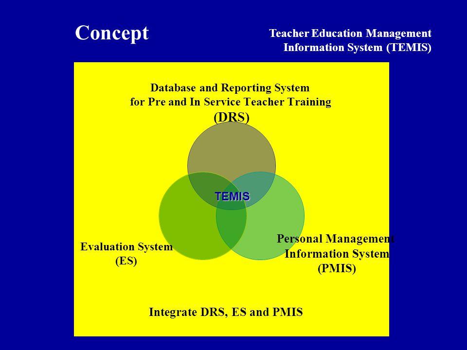 TEMIS Integrate DRS, ES and PMIS Concept Teacher Education Management Information System (TEMIS)