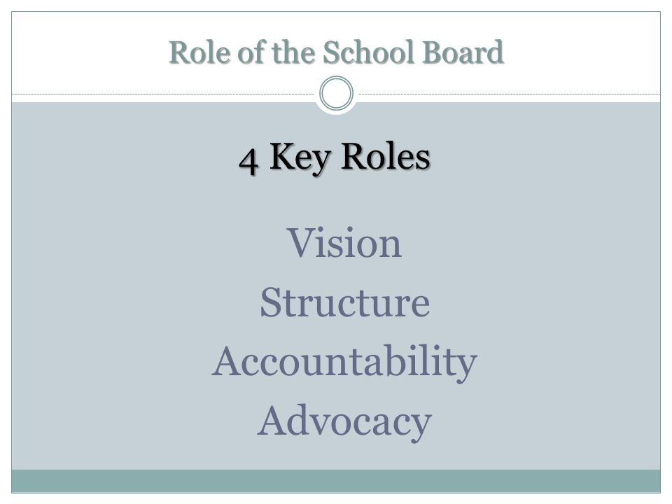 Role of the School Board Vision: Vision: Planning and Goals The Board, with participation by the community, envisions the education future, articulates core values, formulates goals, defines outcomes and sets strategic direction.
