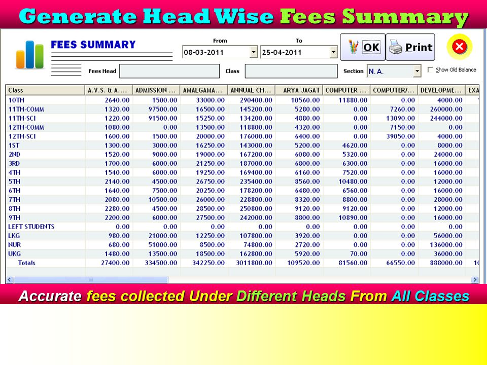 Generate Head Wise Fees Summary Accurate fees collected Under Different Heads From All Classes