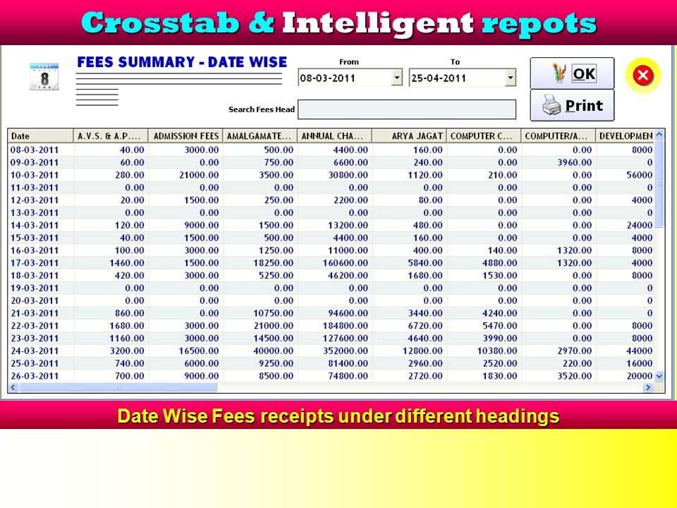 Date Wise Fees receipts under different headings Crosstab & Intelligent repots