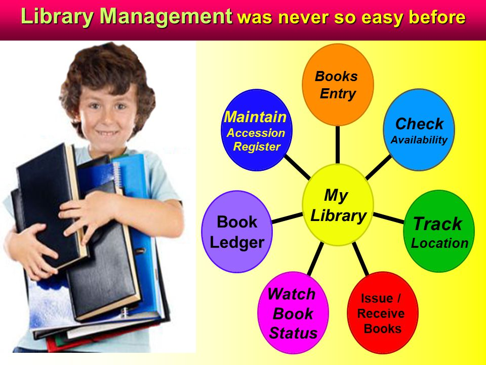 My Library Books Entry Check Availability Track Location Issue / Receive Books Watch Book Status Book Ledger Maintain Accession Register Library Manag