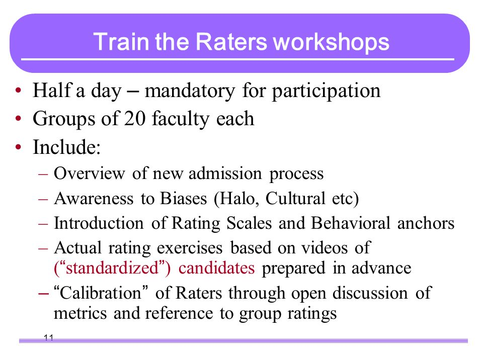 11 Half a day – mandatory for participation Groups of 20 faculty each Include: –Overview of new admission process –Awareness to Biases (Halo, Cultural