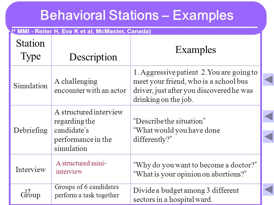 17 Behavioral Stations – Examples Examples Station Type 1.