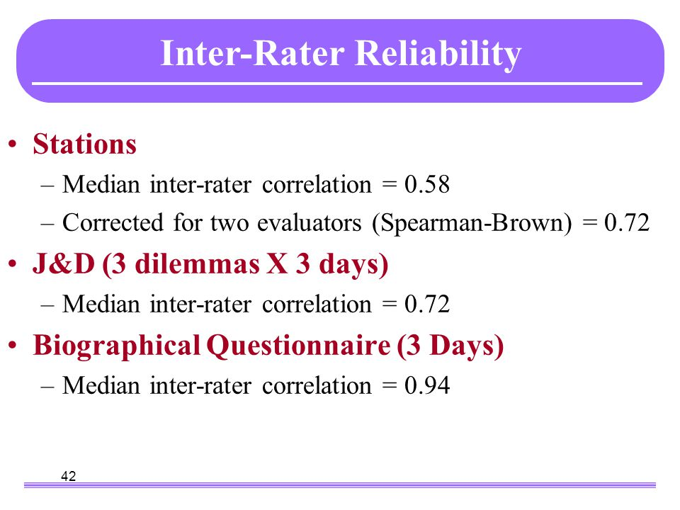 42 Inter-Rater Reliability Stations –Median inter-rater correlation = 0.58 –Corrected for two evaluators (Spearman-Brown) = 0.72 J&D (3 dilemmas X 3 days) –Median inter-rater correlation = 0.72 Biographical Questionnaire (3 Days) –Median inter-rater correlation = 0.94
