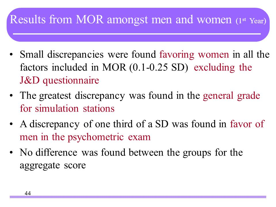 44 Results from MOR amongst men and women (1 st Year) Small discrepancies were found favoring women in all the factors included in MOR (0.1-0.25 SD) excluding the J&D questionnaire The greatest discrepancy was found in the general grade for simulation stations A discrepancy of one third of a SD was found in favor of men in the psychometric exam No difference was found between the groups for the aggregate score