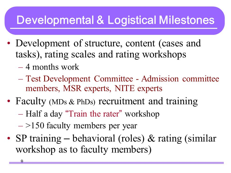 30 What Do the Simulations Assess.1. Communication skills a.