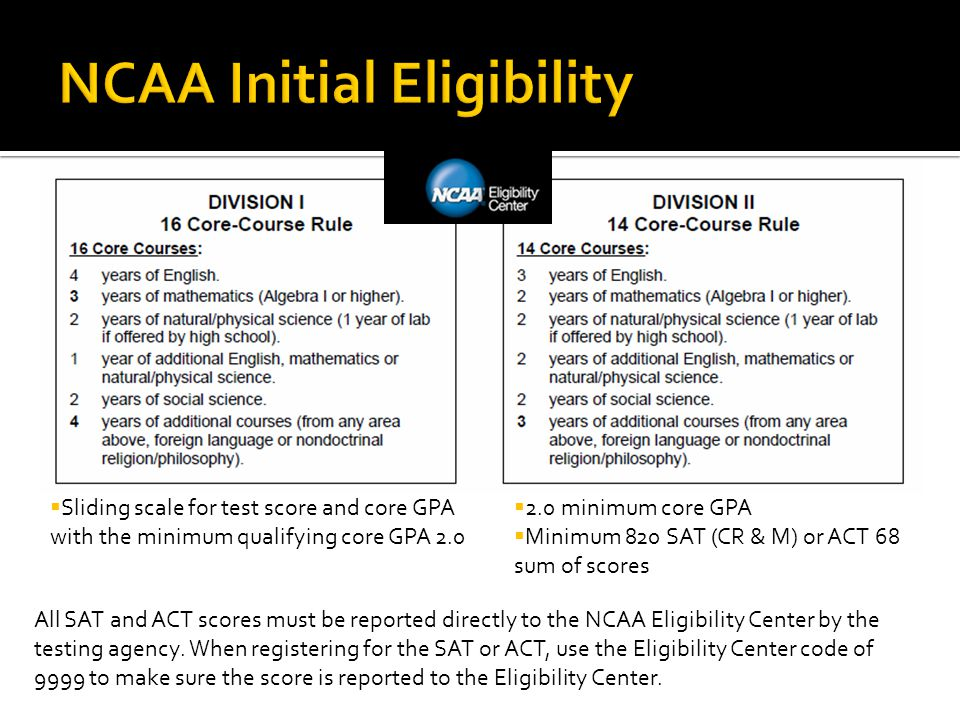 All SAT and ACT scores must be reported directly to the NCAA Eligibility Center by the testing agency.
