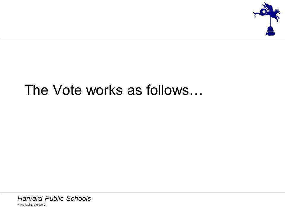 Harvard Public Schools www.psharvard.org The Vote works as follows…