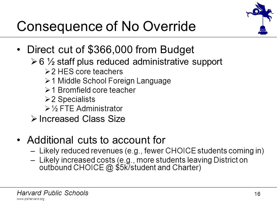 Harvard Public Schools www.psharvard.org 16 Consequence of No Override Direct cut of $366,000 from Budget  6 ½ staff plus reduced administrative support  2 HES core teachers  1 Middle School Foreign Language  1 Bromfield core teacher  2 Specialists  ½ FTE Administrator  Increased Class Size Additional cuts to account for –Likely reduced revenues (e.g., fewer CHOICE students coming in) –Likely increased costs (e.g., more students leaving District on outbound CHOICE @ $5k/student and Charter)