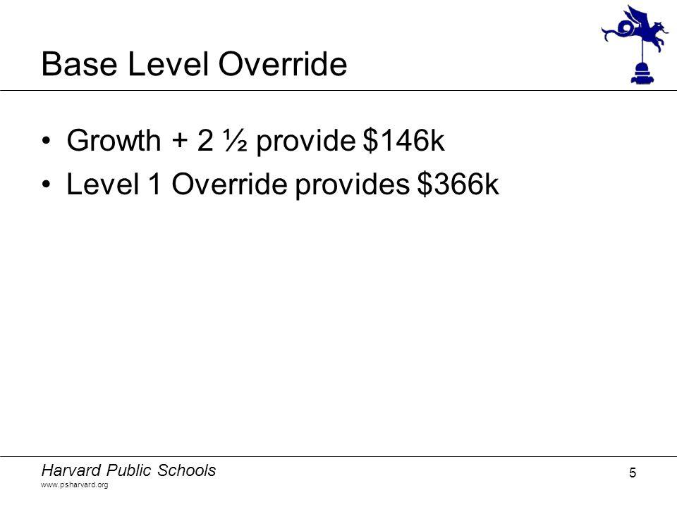 Harvard Public Schools www.psharvard.org 5 Base Level Override Growth + 2 ½ provide $146k Level 1 Override provides $366k