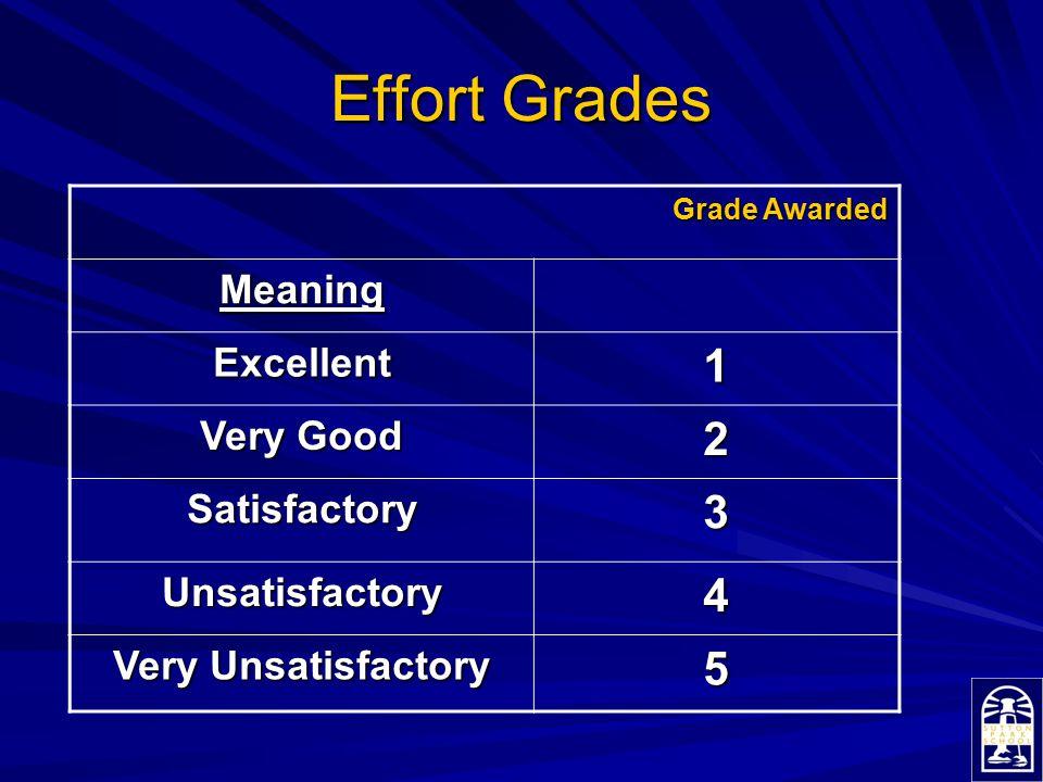 Effort Grades Grade Awarded Meaning Excellent1 Very Good 2 Satisfactory3 Unsatisfactory4 Very Unsatisfactory 5