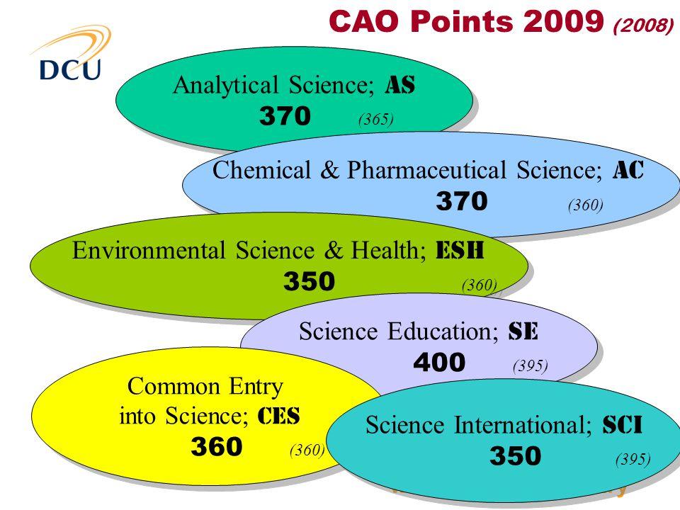 www.dcu.ie/chemistry Analytical Science; AS 370 (365) Analytical Science; AS 370 (365) CAO Points 2009 (2008) Chemical & Pharmaceutical Science; AC 370 (360) Chemical & Pharmaceutical Science; AC 370 (360) Environmental Science & Health; ESH 350 (360) Environmental Science & Health; ESH 350 (360) Science Education; SE 400 (395) Science Education; SE 400 (395) Common Entry into Science; CES 360 (360) Common Entry into Science; CES 360 (360) Science International; SCI 350 (395) Science International; SCI 350 (395)