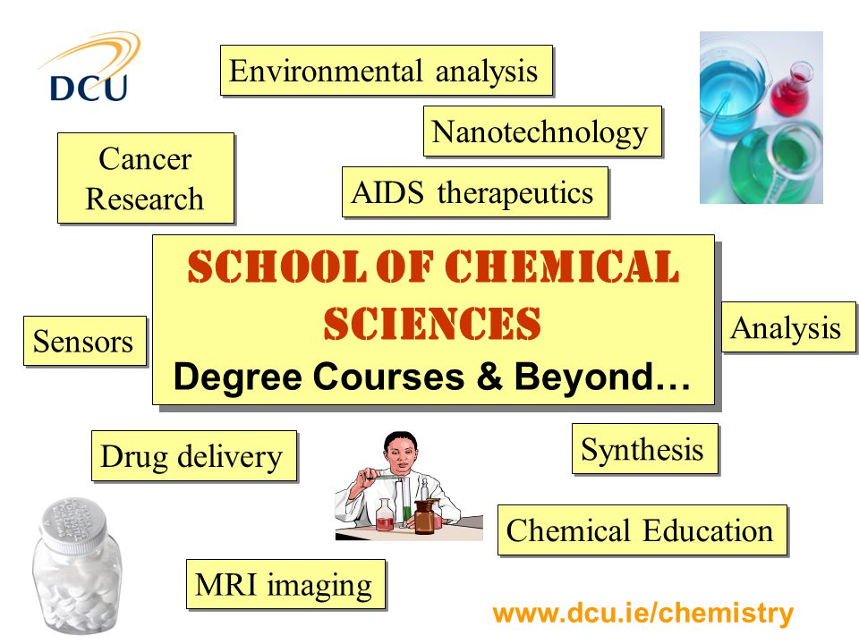www.dcu.ie/chemistry SCHOOL OF CHEMICAL SCIENCES Degree Courses & Beyond… SCHOOL OF CHEMICAL SCIENCES Degree Courses & Beyond… Nanotechnology Cancer Research Analysis MRI imaging Drug delivery Synthesis Environmental analysis Chemical Education Sensors AIDS therapeutics