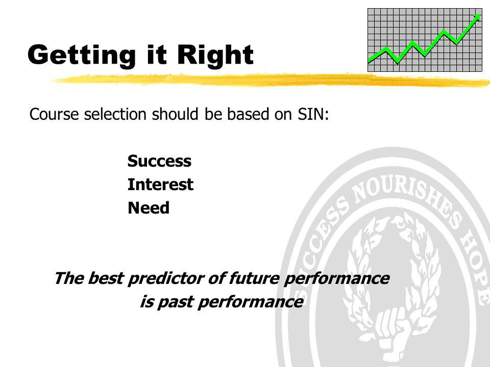 Getting it Right Course selection should be based on SIN: Success Interest Need The best predictor of future performance is past performance