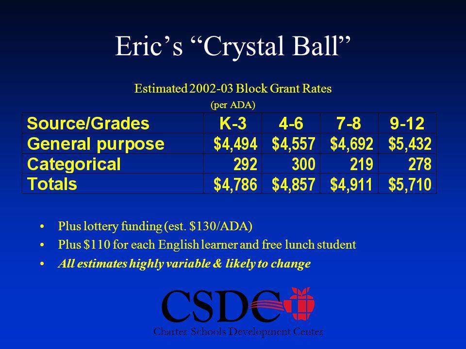 "CSDC Charter Schools Development Center Eric's ""Crystal Ball"" Estimated 2002-03 Block Grant Rates (per ADA) Plus lottery funding (est. $130/ADA) Plus"