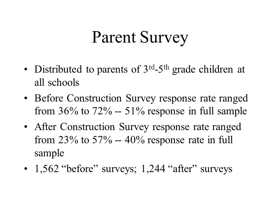 Parent Survey Distributed to parents of 3 rd -5 th grade children at all schools Before Construction Survey response rate ranged from 36% to 72% -- 51% response in full sample After Construction Survey response rate ranged from 23% to 57% -- 40% response rate in full sample 1,562 before surveys; 1,244 after surveys