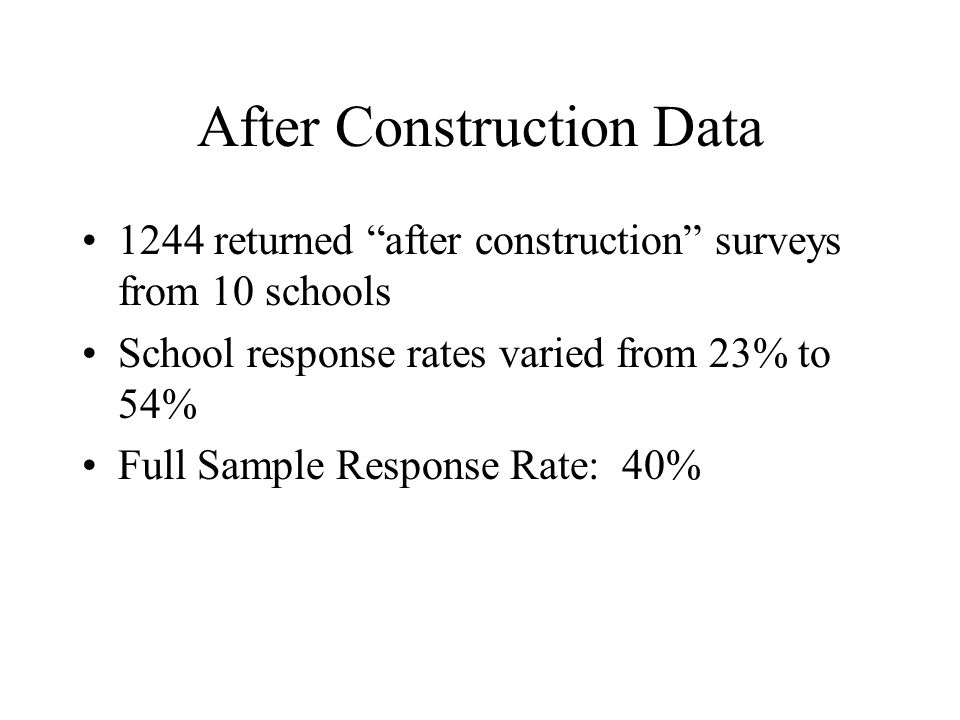 After Construction Data 1244 returned after construction surveys from 10 schools School response rates varied from 23% to 54% Full Sample Response Rate: 40%