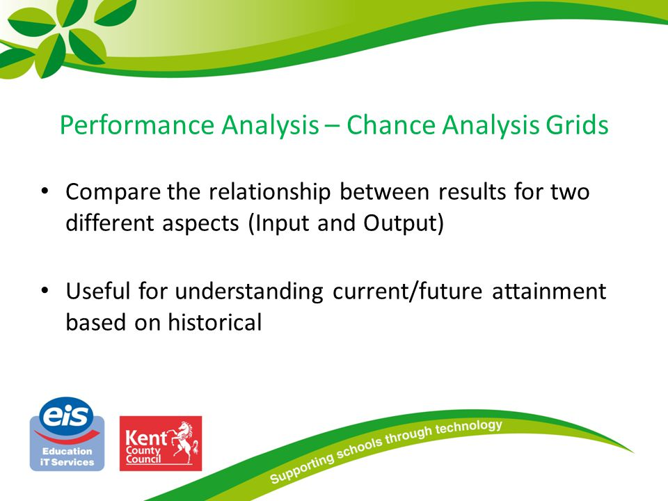 Performance Analysis – Chance Analysis Grids Compare the relationship between results for two different aspects (Input and Output) Useful for understa
