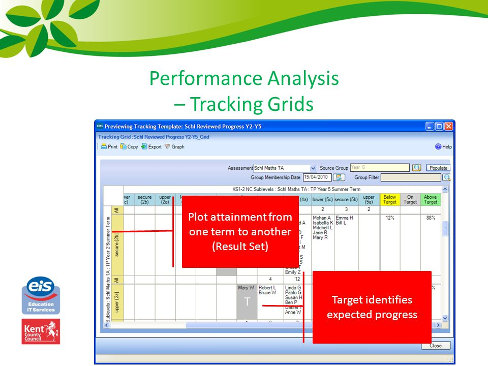 Performance Analysis – Tracking Grids Plot attainment from one term to another (Result Set) Target identifies expected progress