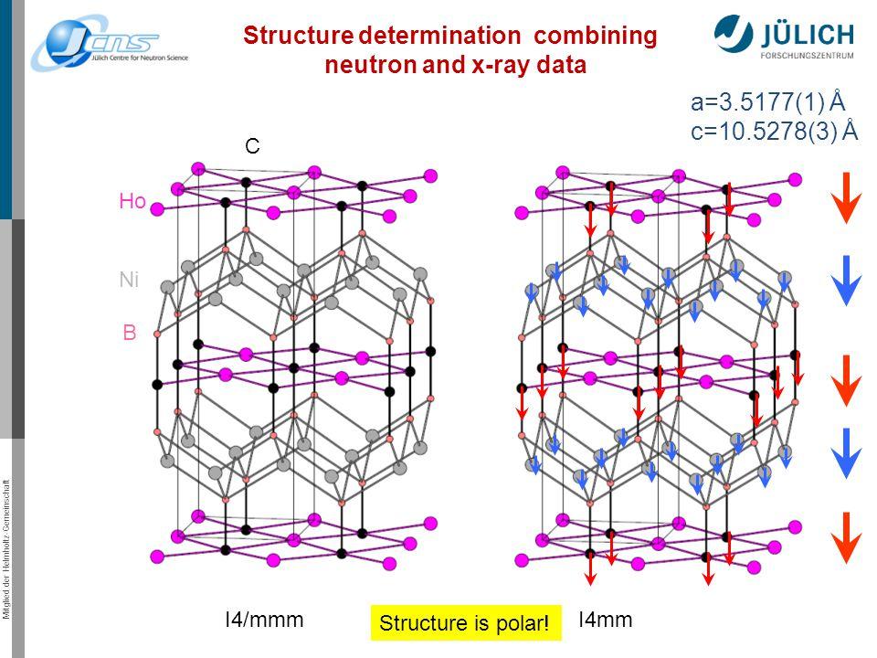 Mitglied der Helmholtz-Gemeinschaft I4/mmm I4mm Structure is polar! Structure determination combining neutron and x-ray data Ho C Ni B a=3.5177(1) Å c