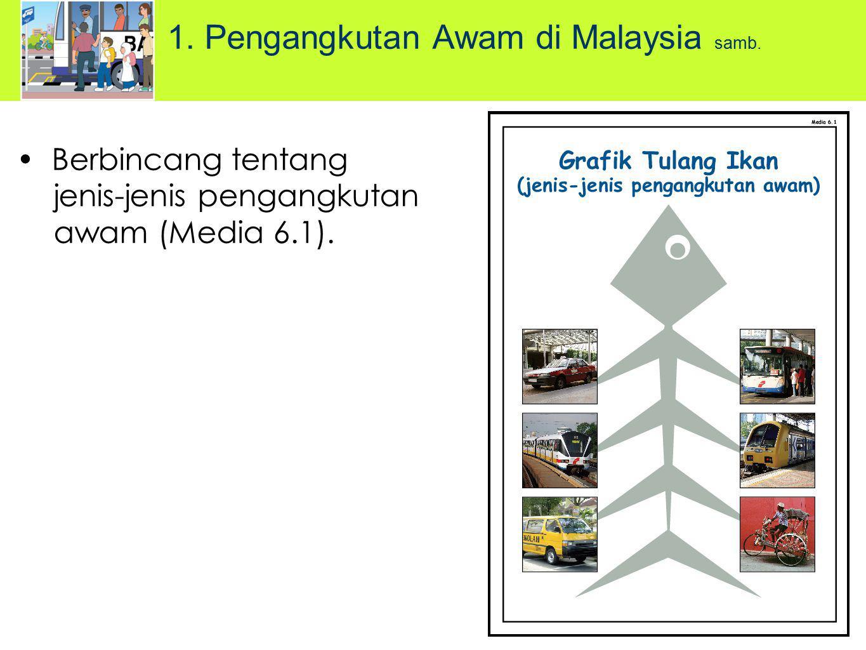 Berbincang tentang jenis-jenis pengangkutan awam (Media 6.1). 1. Pengangkutan Awam di Malaysia samb.