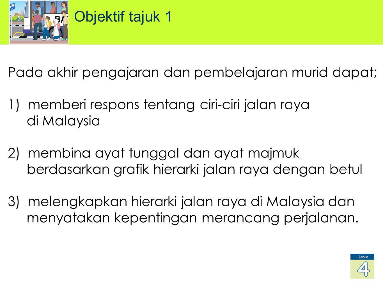 Objektif tajuk 1 Pada akhir pengajaran dan pembelajaran murid dapat; 1) memberi respons tentang ciri-ciri jalan raya di Malaysia 2) membina ayat tungg