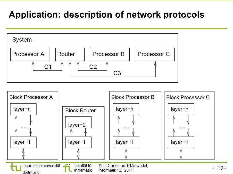 - 10 - technische universität dortmund fakultät für informatik  JJ Chen and P.Marwedel, Informatik 12, 2014 Application: description of network proto