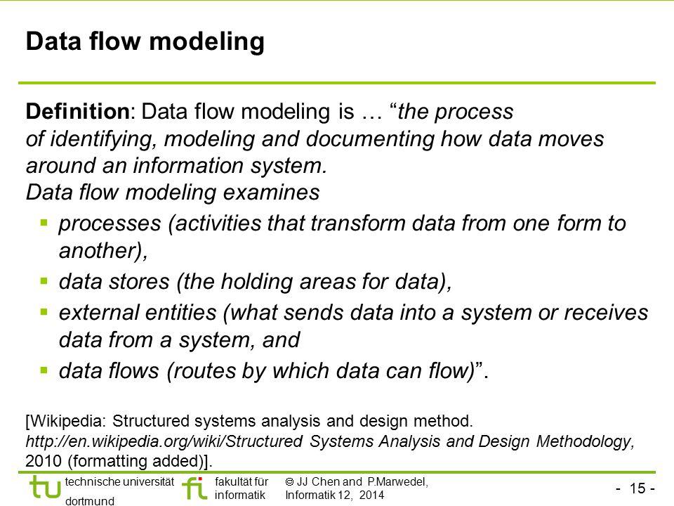 - 15 - technische universität dortmund fakultät für informatik  JJ Chen and P.Marwedel, Informatik 12, 2014 Data flow modeling Definition: Data flow