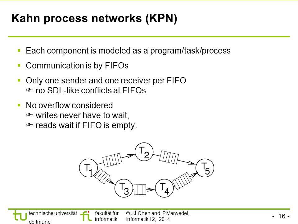 - 16 - technische universität dortmund fakultät für informatik  JJ Chen and P.Marwedel, Informatik 12, 2014 Kahn process networks (KPN)  Each compon