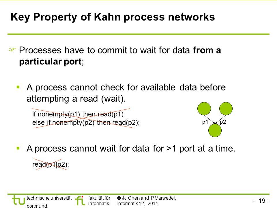 - 19 - technische universität dortmund fakultät für informatik  JJ Chen and P.Marwedel, Informatik 12, 2014 Key Property of Kahn process networks  A