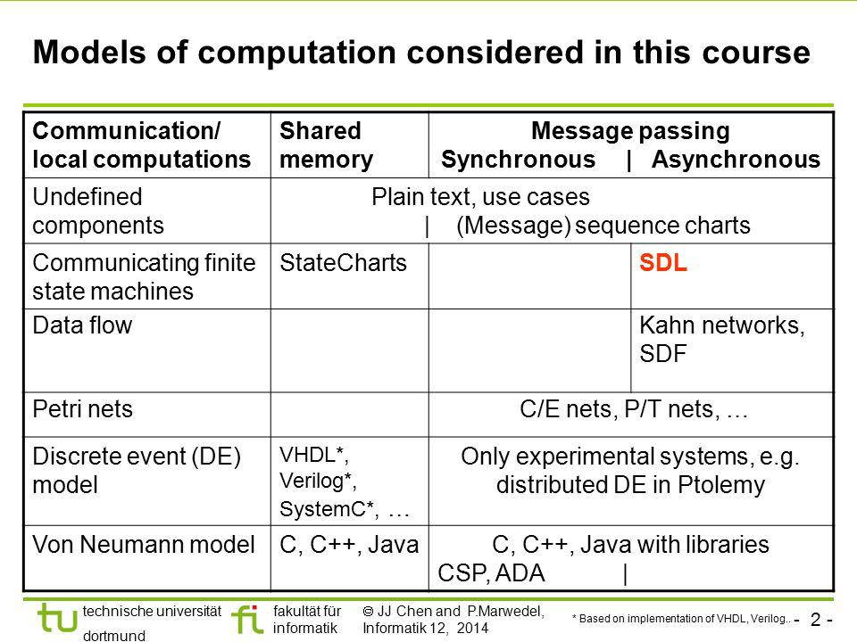 - 2 - technische universität dortmund fakultät für informatik  JJ Chen and P.Marwedel, Informatik 12, 2014 Models of computation considered in this c