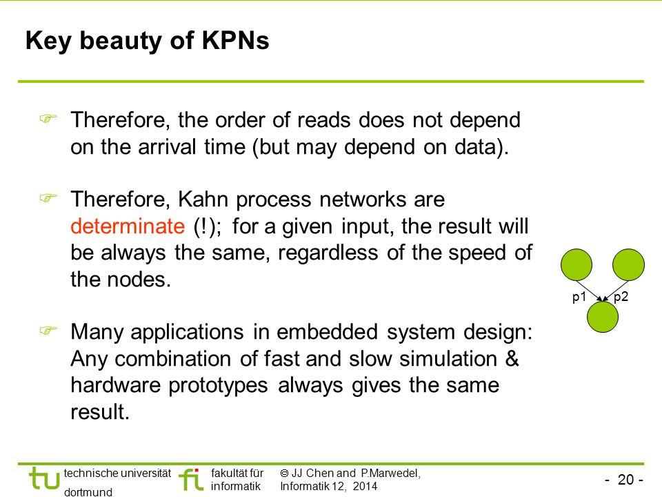 - 20 - technische universität dortmund fakultät für informatik  JJ Chen and P.Marwedel, Informatik 12, 2014 Key beauty of KPNs  Therefore, the order