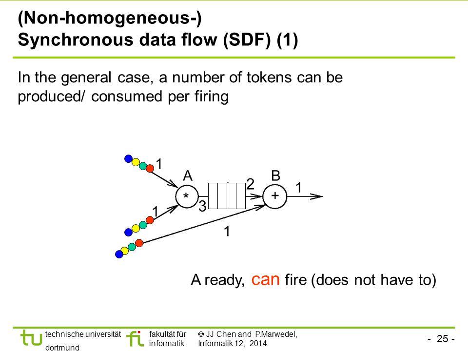 - 25 - technische universität dortmund fakultät für informatik  JJ Chen and P.Marwedel, Informatik 12, 2014 (Non-homogeneous-) Synchronous data flow
