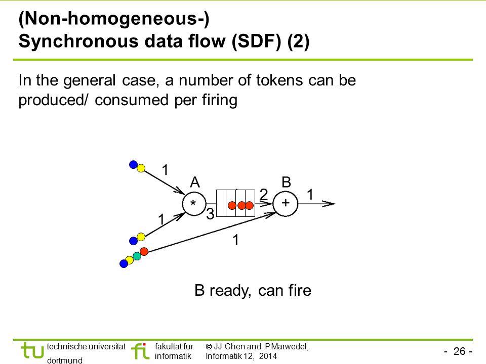 - 26 - technische universität dortmund fakultät für informatik  JJ Chen and P.Marwedel, Informatik 12, 2014 (Non-homogeneous-) Synchronous data flow