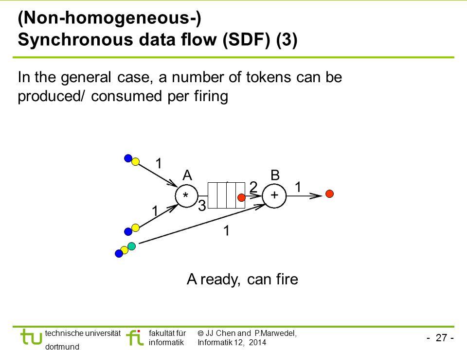 - 27 - technische universität dortmund fakultät für informatik  JJ Chen and P.Marwedel, Informatik 12, 2014 (Non-homogeneous-) Synchronous data flow