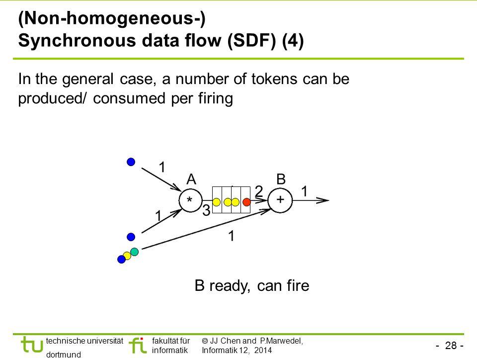 - 28 - technische universität dortmund fakultät für informatik  JJ Chen and P.Marwedel, Informatik 12, 2014 (Non-homogeneous-) Synchronous data flow
